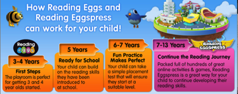 Reading Eggs pic